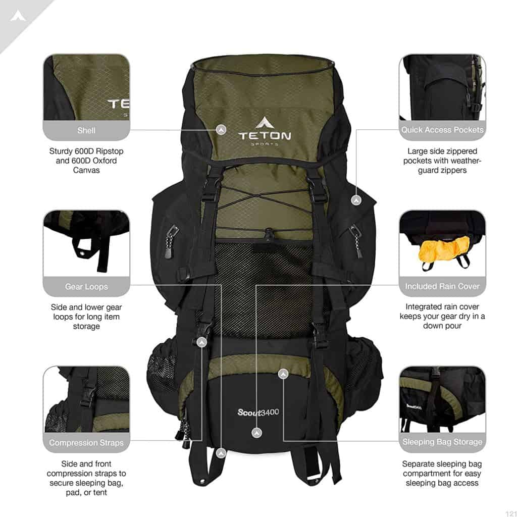 Parts of Teton Sports Scout Backpack